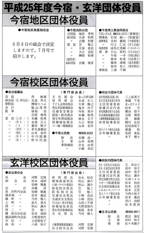 平成25年度今宿・玄洋団体役員