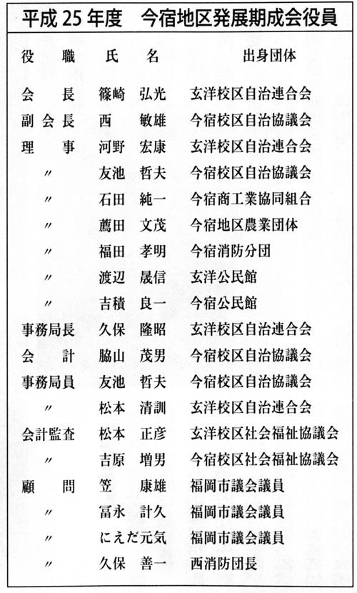 平成25年度 今宿地区発展期生会役員