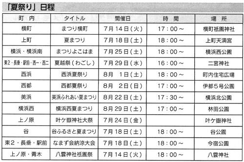 今宿夏祭り日程